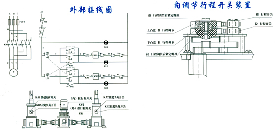 推杆机zenyang运用yu电动hu理床謝iao? width=